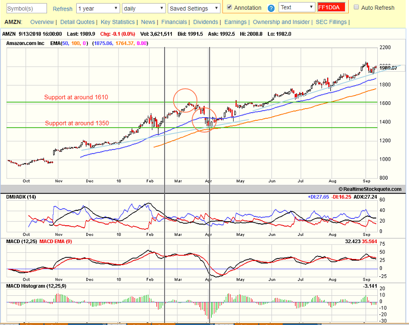 Nikkei 225 Real Time Quote: Realtime Stock Charts Products