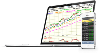 Real Time Stock Quotes Magnificent Realtimestockquote  Customized Easy To Use Realtime Stock