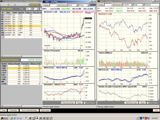 Real-time Interactive Stock Charts view 2