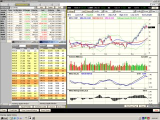 Real time trading platforms for stocks
